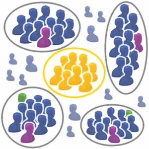 User profile and segmentation